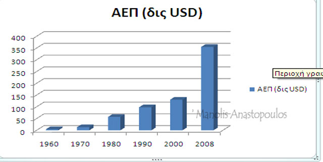 ΑΕΠ Ελλάδος