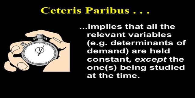 ceteris paribus και Οικονομική επιστήμη