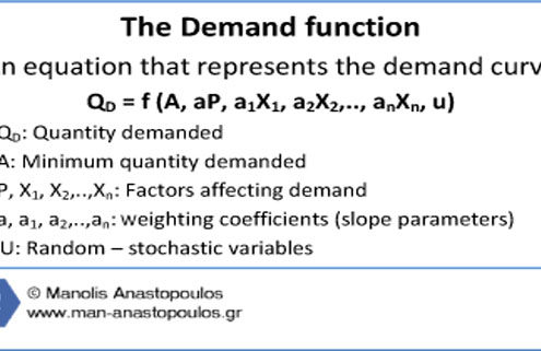 Η συνάρτηση ζήτησης. Demand function