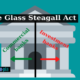 The Glass Steagall Act - Video Ο διαχωρισμός του ρόλου των Τραπεζών